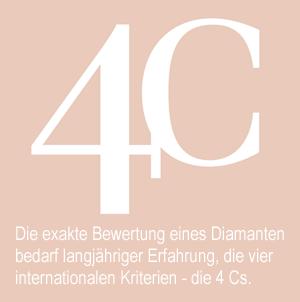 Bewertungskriterien für Diamanten